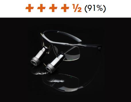 ervaringen Univet loepbril (DentalAdvisor)